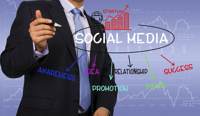 business man and social media concept