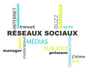 Nuage de mots sur le thème des réseaux sociaux