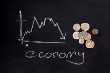 economy handwritten out on a chalkboard