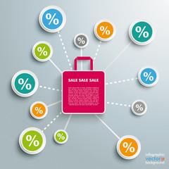 Percentage Shopping Bag
