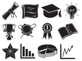 Symbols and signs of success