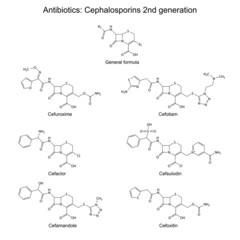 Structural chemical formulas of antibiotics - cephalosporins