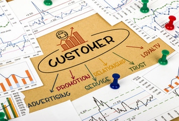 customer concept with financial chart graph