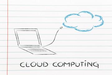 cloud computing, funny plug and cloud design