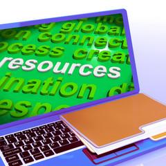 Resources Word Cloud Laptop Shows Assets Human Financial Input