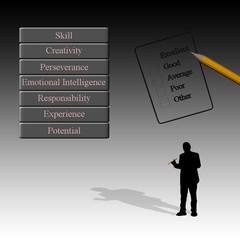 performance level conceptual measure form
