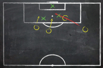 Close up of a black dirty chalkboard - Football