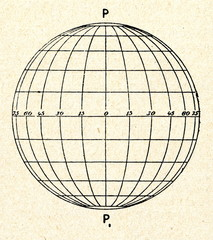 Orthographic projection (equatorial aspect)