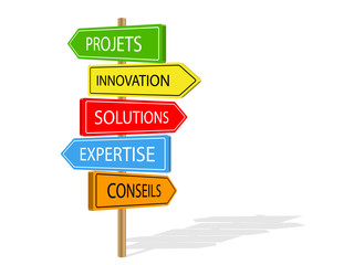 Panneaux INNOVATION SOLUTIONS CONSEILS PROJETS EXPERTISE
