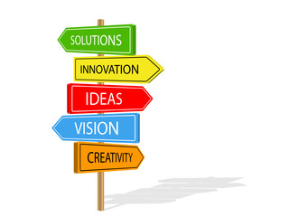 IDEAS Signposts (innovation solutions vision creativity)