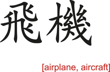 Chinese Sign for airplane, aircraft