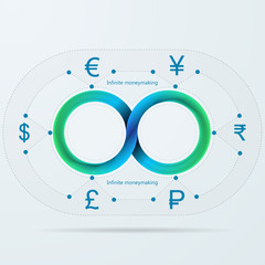 Infographic for infinite moneymaking with Mobius stripe