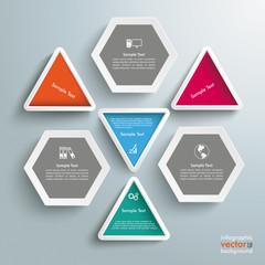 4 Triangles 3 Hexagons