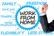Working from home advantages - 69118723
