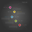 Infographic vector timeline template with circle icons