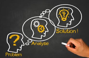 idea concept: problem analyse solution