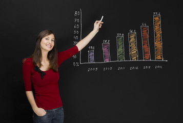 Female student presenting a growth chart