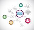 responsive webdesign network communication