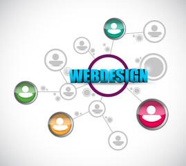 webdesign network concept illustration design