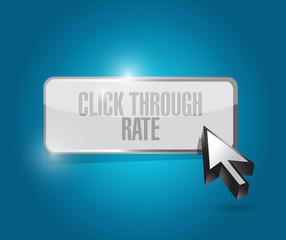 click through rate illustration design