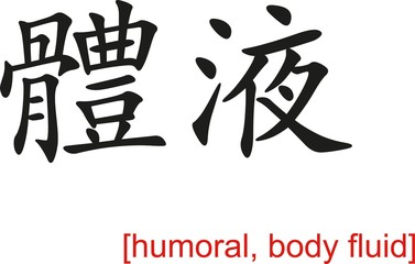 Chinese Sign for humoral, body fluid