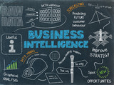 BUSINESS INTELLIGENCE Sketch Notes (data mining graphic)