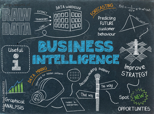 BUSINESS INTELLIGENCE Sketch Notes (data mining graphic) - 69163353