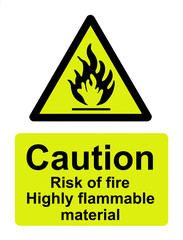 Caution risk of fire, highly flammable material