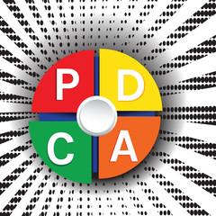 Vector PDCA (Plan Do Check Act) diagram on dot background