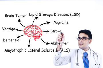 Doctor writes brain diseases 1