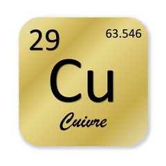 Copper element, french cuivre
