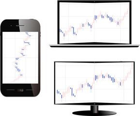 スマートフォン 株式チャート