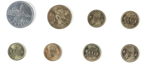 Macau coins