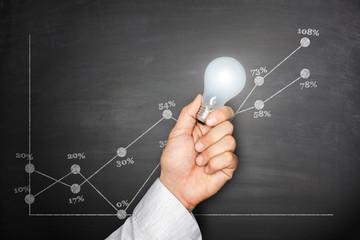Growing chart on Blackboard with light bulb