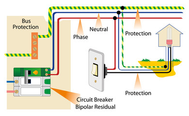 Residence of a bipolar electric distribution circuit