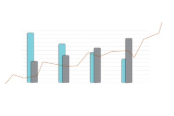 Digitally generated Bar chart analysis