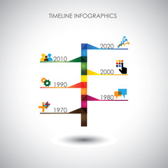 colorful timeline infographic - concept vector
