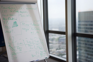 Whiteboard beside office window
