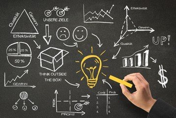 Erfolgreiche Businesskonzepte auf Kreidetafel