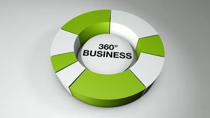 360° Business