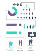 Digitally generated green and purple business infographic