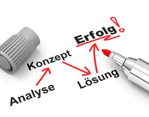 success concept (german words)