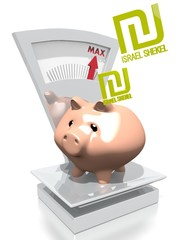 money pig with Israel Shekel on a scale