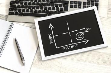 Risk - Profit