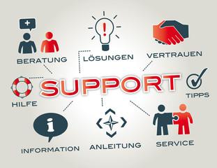 Support_deutsch