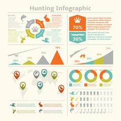 Hunting infographics