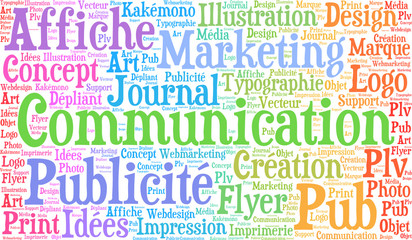 marketing communication, nuage de mots
