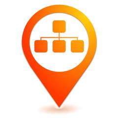 organigramme sur symbole localisation orange