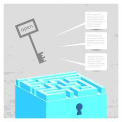 Business maze, key