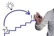 Kreativität - Problem und Lösung - 69540191